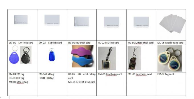 ABS Hid Proximity Card  EM-01 Thick EM 125Khz ID Card 3-10 Cm Reading Distance